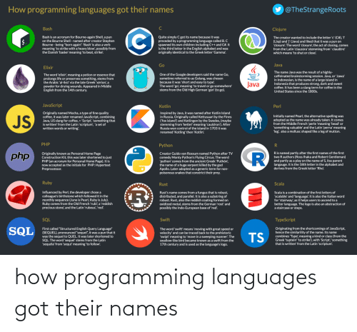 "Ÿ˜…: y @TheStrangeRoots  How programming languages got their names  Bash  Clojure  The creator wanted to include the letter 'c' (C#), 'I  (Lisp) and 'j' (Java) and liked that it was a pun on  'closure! The word 'closure, the act of closing, comes  from the Latin 'clausūra' stemming from' clauděre'  which means 'to shut or close!  Bash is an acronym for Bourne-again Shell, a pun  on the Bourne Shell - named after creator Stephen  Bourne - being ""born again"". 'Bash' is also a verb  meaning 'to strike with a heavy blow', possibly from  the Danish 'baske' meaning 'to beat, strike!  Quite simply C got its name because it was  preceded by a programming language called B.C  spawned its own children including C++ and C#.It  is the third letter in the English alphabet and was  originally identical to the Greek letter 'Gamma',  Java  Go  Elixir  The name Java was the result of a highly-  caffeinated brainstorming session. Java, or 'Jawa'  in Indonesian, is the name of a large island in  Indonesia that produces strong, dark and sweet  coffee. It has been a slang term for coffee in the  United States since the 1800s.  One of the Google developers said the name Go,  sometime referred to as Golang, was chosen  because it was 'short and easy to type'  The word 'go, meaning 'to travel or go somewhere'  stems from the Old High German 'gan' (to go).  The word 'elixir', meaning a potion or essence that  prolongs life or preserves something, stems from  the Arabic 'al-ikst' via the late Greek 'xerion', a  powder for drying wounds. Appeared in Middle  English from the 14th century.  Java  JavaScript  Kotlin  Perl  Originally named Mocha, a type of fine quality  coffee, it was later renamed JavaScript, combining  Java, US slang for coffee, + 'Script, 'something that  is written' from the Latin 'scriptum, 'a set of  written words or writing.  Inspired by Java, it was named after Kotlin Island  in Russia. Originally called Kettusaari by the Finns  ('fox island') and Ketlingen by the Swedes, (maybe  stemming from 'kettel' meaning 'cauldron'). After  Russia won control of the island in 1703 it was  Initially named Pearl, the alternative spelling was  adopted as the name was already taken. It comes  from the Middle French 'perle 'meaning 'bead' or  'something valuable' and the Latin 'perna' meaning  'leg, also a mollusc shaped like a leg of mutton.  JS  renamed 'Kotling' then 'Kotlin.  PHP  Python  Ris named partly after the first names of the first  two R authors (Ross Ihaka and Robert Gentleman)  and partly as a play on the name of S, itss parent  langauge. It is the 18th letter in the alphabet and  derives from the Greek letter 'Rho'  php  Originally known as Personal Home Page  Construction Kit, this was later shortened to just  PHP (an acronym for Personal Home Page). It is  now accepted as the initials for PHP: Hypertext  Preprocessor.  Creator Guido van Rossum named Python after TV  comedy Monty Python's Flying Circus. The word  'python' comes from the ancient Greek 'Puthón,  the name of a huge serpent killed by the god  Apollo. Later adopted as a generic term for non-  poisonous snakes that constrict their prey.  Ruby  Scala  Rust  Influenced by Perl, the developer chose a  colleague's birthstone which followed it in the  monthly sequence (June is Pearl, Ruby is July).  Ruby comes from the Old French 'rubi', a 'reddish  precious stone', and the Latin 'rubeus, 'red'.  Rust's name comes from a fungus that is robust,  distributed, and parallel. It is also a substring of  robust. Rust, also the reddish coating formed on  oxidized metal, stems from the German 'rost' and  possibly the Indo-European base of 'red.  Scala is a combination of the first letters of  'scalable' and 'language! It is also the Italian word  for 'stairway', as it helps users to ascend to a  better language. The logo is also an abstraction of  a staircase or steps.  SQL  Swift  TypeScript  SQL  Originating from the shortcomings of JavaScript,  hence the similarility of the name. Its name  combines 'Type', meaning a kind or class (from the  Greek 'tuptein' 'to strike'), with 'Script, 'something  that is written' from the Latin 'scriptum'.  First called ""Structured English Query Language""  (SEQUEL), pronounced ""sequel"", it was a pun that it  was the sequel to QUEL. It was later shortened to  SQL. The word 'sequel' stems from the Latin  'sequela' from 'sequr' meaning 'to follow.  The word 'swift' means 'moving with great speed or  velocity' and can be traced back to the prehistoric  'swipt' meaning to 'move in a sweeping manner'. The  swallow-like bird became known as a swift from the  17th century and is used as the language's logo.  TS how programming languages got their names"