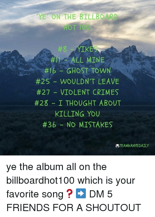 """No Mistakes: YE"""" ON THE BILLBOARD  0T 100  #8  #TI-ALL MINE  #16-GHOST TOWN  #25-WOULDN'T LEAVE  #27 _ VIOLENT CRIMES  #28-1 THOUGHT ABOUT  KILLING YOU  #36-NO MISTAKES  TEAMKANYEDAILY ye the album all on the billboardhot100 which is your favorite song❓➡️ DM 5 FRIENDS FOR A SHOUTOUT"""