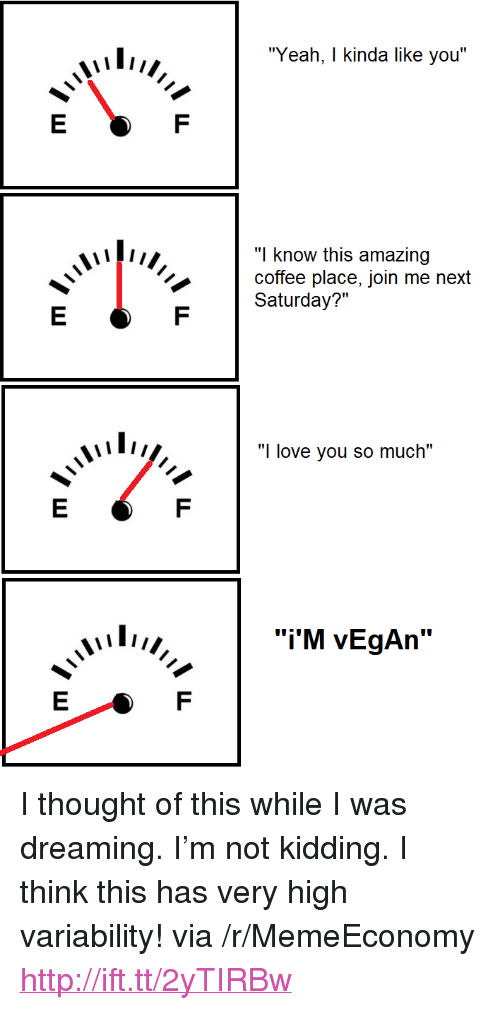 """lili: """"Yeah, I kinda like you""""  """"I know this amazing  coffee place, join me next  Saturday?  """"I love you so much""""  """"İ'M VEgAn""""  LILI <p>I thought of this while I was dreaming. I&rsquo;m not kidding. I think this has very high variability! via /r/MemeEconomy <a href=""""http://ift.tt/2yTIRBw"""">http://ift.tt/2yTIRBw</a></p>"""