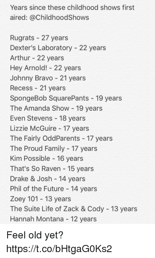 Arthur, Drake, and Drake & Josh: Years since these childhood shows first  aired: @ChildhoodShows  Rugrats 27 years  Dexter's Laboratory 22 years  Arthur 22 years  Hey Arnold! 22 years  Johnny Bravo 21 years  Recess 21 years  SpongeBob SquarePants 19 years  The Amanda Show 19 years  Even Stevens 18 years  Lizzie McGuire 17 years  The Fairly OddParents 17 years  The Proud Family 17 years  Kim Possible 16 years  That's So Raven 15 years  Drake & Josh 14 years  Phil of the Future 14 years  Zoey 101 13 years  The Suite Life of Zack & Cody 13 years  Hannah Montana 12 years Feel old yet? https://t.co/bHtgaG0Ks2