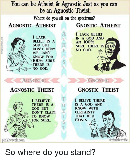 an attempt to explain my agnostic perspective of religion Consider why the person is an atheist different atheists have different reasons why they choose not to believe in religion some are unsure about the decision, which means they might be open to hearing your perspective, while others are certain about what they want and what they believe.