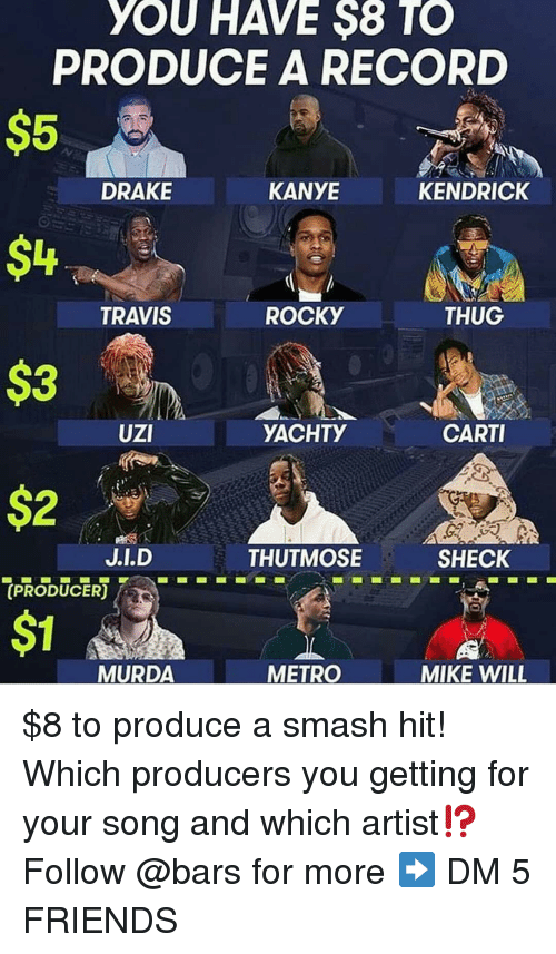 uzi: YOU HAVE $8 TO  PRODUCE A RECORD  $5  $4  $3  DRAKE  KANYE  KENDRICK  TRAVIS  ROCKY  THUG  UZI  YACHTY  CARTI  THUTMOSE  SHECK  (PRODUCER  $1  MURDA  METRO  MIKE WILL $8 to produce a smash hit! Which producers you getting for your song and which artist⁉️ Follow @bars for more ➡️ DM 5 FRIENDS