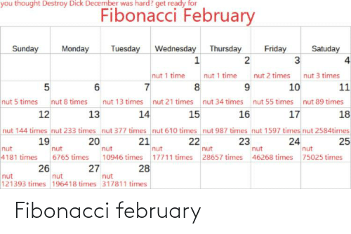 Friday, Dick, and Time: you thought Destroy Dick December was hard? get ready for  Fibonacci February  Sunday  Monday  Tuesday  Wednesday Thursday  Friday  Satuday  3  4  nut 1 time  nut 1 time  nut 2 times  nut 3 times  5  6  11  10  nut 5 times  nut 8 times  nut 21 times  nut 89 times  nut 13 times  nut 34 times  16  nut 55 times  17  18  12  13  14  15  nut 144 times nut 233 times nut 377 times nut 610 times nut 987 times nut 1597 times nut 2584tirmes  25  20  nut  22  nut  19  nut  21  nut  10946 times 17711 times  28  23  nut  24  nut  46268 times 75025 tirmes  nut  4181 times  26  6765 times  27  28657 times  nut  nut  nut  121393 times 196418 times 317811 times Fibonacci february