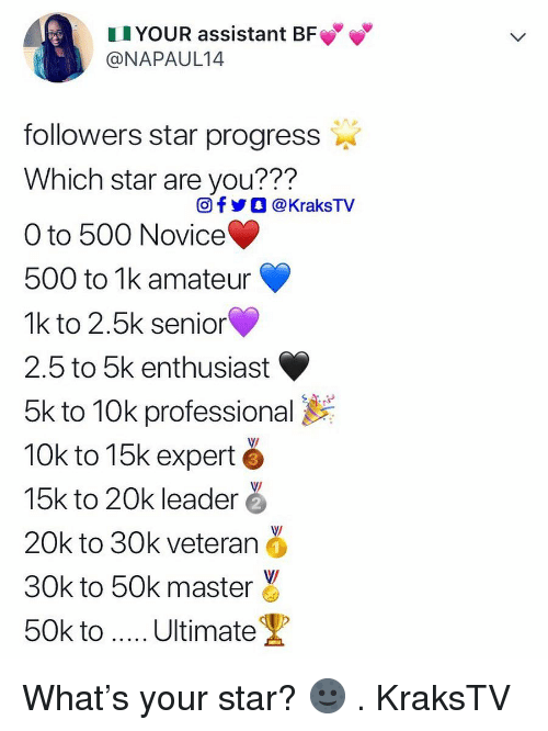amateur: YOUR assistant BF  @NAPAUL14  followers star progress  Which star are you???  O to 500 Novice  500 to 1k amateur  1k to 2.5k senion  2.5 to 5k enthusiast  5k to 10k professional  10k to 15k expert  15k to 20k leader e  20k to 30k veteran a  30k to 5Ok master  50k to.. Ultimate  回f y O @KraksTV  3 What's your star? 🌚 . KraksTV