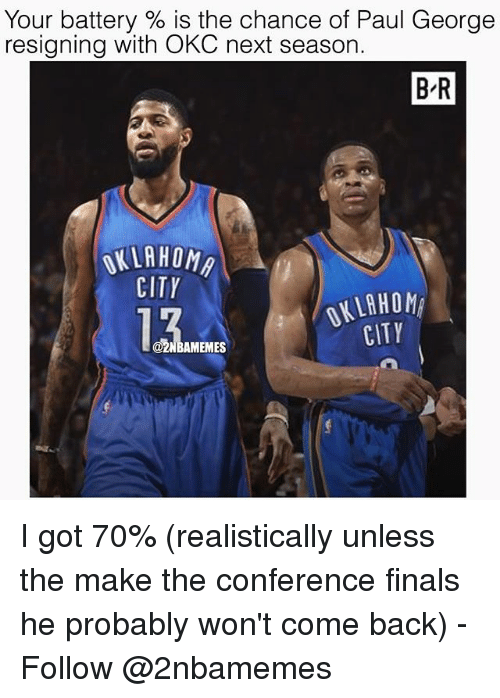 Conference Finals: Your battery % is the chance of Paul George  resigning with OKC next season.  B R  KLAHOMA  CITY  OKLAHOM  CITY  O2NBAMEMES I got 70% (realistically unless the make the conference finals he probably won't come back) - Follow @2nbamemes