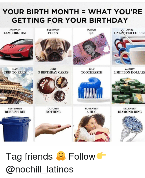 Birthday, Friends, and Latinos: YOUR BIRTH MONTH WHAT YOU'RE  GETTING FOR YOUR BIRTHDAY  JANUARY  LAMBORGHINI  FEBRUARY  PUPPY  MARCH  $5  APRIL  UNLİMITEDCOFFER  MAY  TRIP TO PARIS  JUNE  3 BIRTHDAY CAKES  JULY  TOOTHPASTE  AUGUST  1 MILLION DOLLARS  SEPTEMBER  RUBBISH BIN  OCTOBER  NOTHING  NOVEMBER  A HUG  DECEMBER  DIAMOND RING Tag friends 🤗 Follow👉 @nochill_latinos