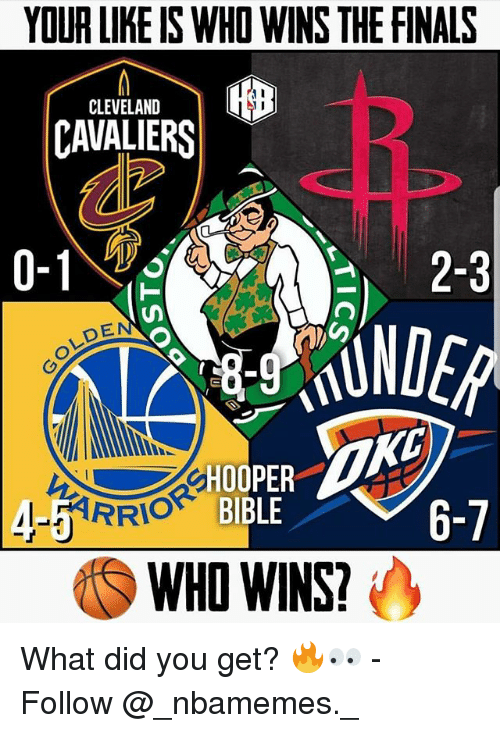 Cleveland Cavaliers: YOUR LIKE IS WHO WINS THE FINALS  CLEVELAND  CAVALIERS  -9  HOOPER  BIBLE  6-7  WHO WINS? What did you get? 🔥👀 - Follow @_nbamemes._
