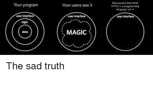interface: Your progranm  How people that think  HTML is a programming  language see it  How users see it  user interface  user interface  user interface  logic  MAGICく  data The sad truth
