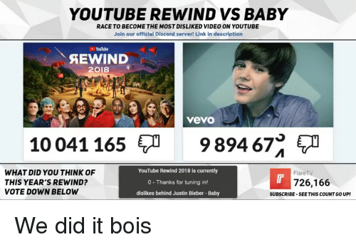 Justin Bieber, youtube.com, and Link: YOUTUBE REWIND VS BABY  RACE TO BECOME THE MOST DISLIKED VIDEO ON YOUTUBE  Join our official Discord server! Link in description  YouTube  SEWIND  2018  VevO  10 041 165 9894 67  WHAT DID YOU THINK OF  THIS YEAR'S REWIND?  VOTE DOWN BELOW  YouTube Rewind 2018 is currently  0 - Thanks for tuning in!  dislikes behind Justin Bieber- Baby  FlareTV  726,166  SUBSCRIBE-SEE THIS COUNT GO UP!