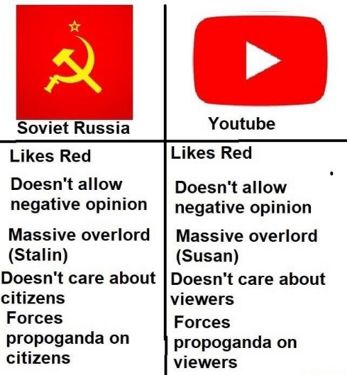youtube.com, Russia, and Soviet: Youtube  Soviet Russia  Likes Red  Doesn't allow  Likes Red  Doesn't allow  negative opinion negative opinion  Massive overlord Massive overlord  (Stalin)  (Susan)  Doesn't care about Doesn't care about  Citizens  Forces  propoganda on  citizens  viewers  Forces  propoganda on  viewers