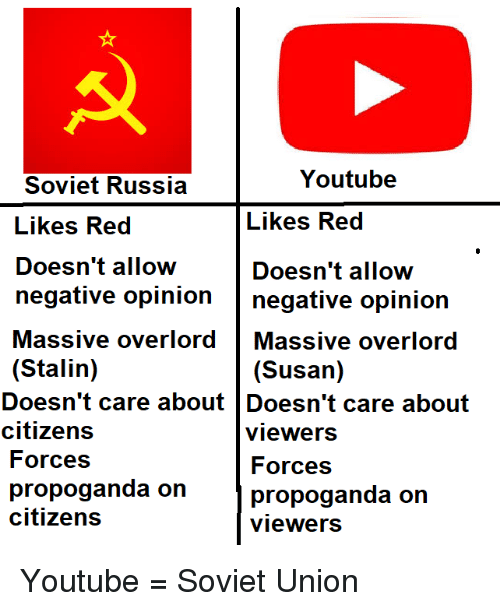 youtube.com, Russia, and Soviet: Youtube  Soviet Russia  Likes Red  Doesn't allow  negative opinion negative opinion  Massive overlord Massive overlord  (Stalin)  Likes Red  Doesn't allow  (Susan)  Doesn't care about Doesn't care about  citizens  Forces  propoganda on  citizens  viewers  Forces  propoganda on  viewers Youtube = Soviet Union