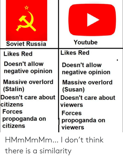 youtube.com, Russia, and Soviet: Youtube  Soviet Russia  Likes Red  Likes Red  Doesn't allow  Doesn't allow  negative opinion  negative opinion  Massive overlord Massive overlord  (Stalin)  Doesn't care about Doesn't care about  citizens  (Susan)  viewers  Forces  Forces  propoganda on  citizens  propoganda on  viewers HMmMmMm… I don't think there is a similarity