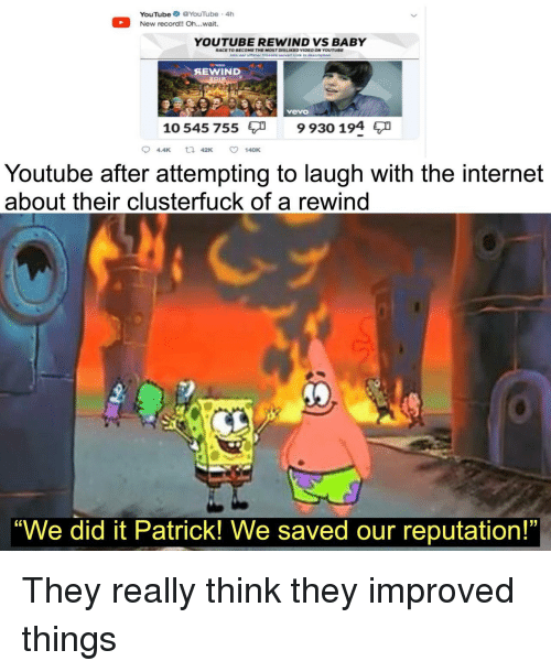 "Internet, youtube.com, and Record: YouTube YouTube 4h  New record!! Oh..wait.  YOUTUBE REWIND VS BABY  RACE TO BECOME THE MOST DISLIKED VIDEO ON YOUTUBE  SEWIND  Avevo  10 545 755  9 930 194  94.4K 42K ㅇ 140K  Youtube after attempting to laugh with the internet  about their clusterfuck of a rewind  ""We did it Patrick! We saved our reputation!"" They really think they improved things"
