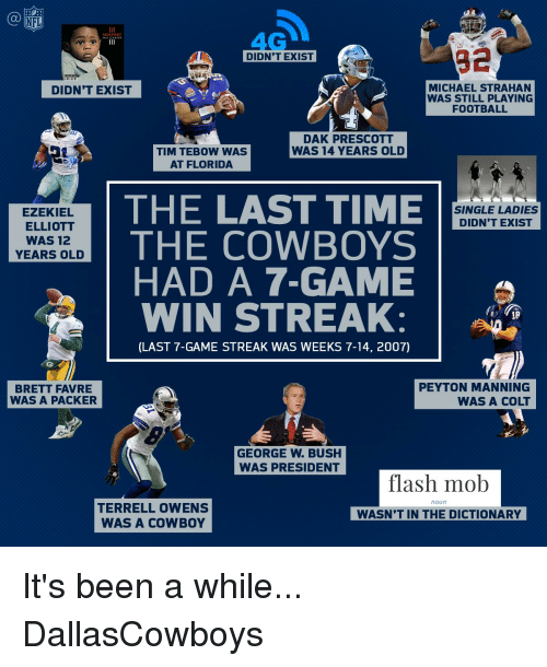 Single Ladie: YWAYNE  DIDN'T EXIST  MICHAEL STRAHAN  DIDN'T EXIST  WAS STILL PLAYING  FOOTBALL  DAK PRESCOTT  WAS 14 YEARS OLD  TIM TEBOW WAS  AT FLORIDA  THE LAST TIME  SINGLE LADIES  EZEKIEL  DIDN'T EXIST  ELLIOTT  THE COWBOYS  WAS 12  YEARS OLD  HAD A 7-GAME  WIN STREAK:  1P  (LAST 7-GAME STREAK WAS WEEKS 7-14, 2007)  PEYTON MANNING  BRETT FAVRE  WAS A COLT  WAS A PACKER  GEORGE W. BUSH  WAS PRESIDENT  flash mob  noun  TERRELL OWENS  WASN'T IN THE DICTIONARY  WAS A COWBOY It's been a while... DallasCowboys