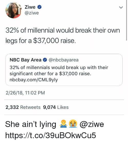 significant other: @ziwe  32% of millennial would break their own  legs for a $37,000 raise.  NBC Bay Area @nbcbayarea  32% of millennials would break up with their  significant other for a $37,000 raise.  nbcbay.com/CML9yly  2/26/18, 11:02 PM  2,332 Retweets 9,074 Likes She ain't lying 🤷‍♂️😭 @ziwe https://t.co/39uBOkwCu5