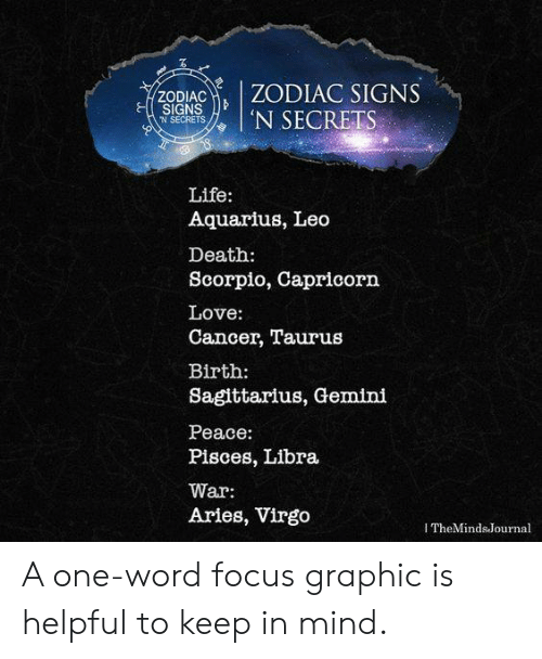 Life, Love, and Aquarius: ZODIAC ZODIAC SIGNS  I SIGNS  N SECRETS  Life:  Aquarius, Leo  Death:  Scorpio, Capricorn  Love:  Cancer, Taurus  Birth:  Sagittarius, Gemini  Peace:  Pisces, Libra  War:  Aries, Virgo  I TheMindsJournal A one-word focus graphic is helpful to keep in mind.