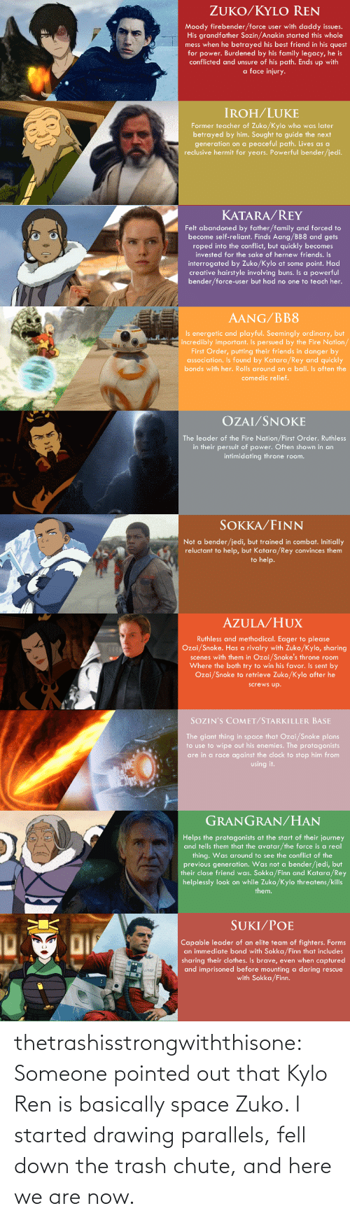 Kan: ZUKO/KYLO REN  Moody firebender/force user with daddy issues.  His grandfather Sozin/Anakin started this whole  mess when he betrayed his best friend in his quest  for power. Burdened by his family legacy, he is  conflicted and unsure of his path. Ends up with  a face injury.  IROH/LUKE  Former teacher of Zuko/Kylo who was later  betrayed by him. Sought to guide the next  generation on a peaceful path. Lives as a  reclusive hermit for years. Powerful bender/jedi.   KATARA/REY  Felt abandoned by father/family and forced to  become self-reliant. Finds Aang/BB8 and gets  roped into the conflict, but quickly becomes  invested for the sake of hernew friends. Is  interrogated by Zuko/Kylo at some point. Had  creative hairstyle involving buns. Is a powerful  bender/force-user but had no one to teach her.  AANG/BB8  Is energetic and playful. Seemingly ordinary, but  incredibly important. Is persued by the Fire Nation/  First Order, putting their friends in danger by  association. Is found by Katara/Rey and quickly  bonds with her. Rolls around on a ball. Is often the  comedic relief.   OZAI/SNOKE  The leader of the Fire Nation/First Order. Ruthless  in their persuit of power. Often shown in an  intimidating throne room.  SOKKA/FINN  Not a bender/jedi, but trained in combat. Initially  reluctant to help, but Katara/Rey convinces them  to help.   AZULA/HUX  Ruthless and methodical. Eager to please  Ozai/Snoke. Has a rivalry with Zuko/Kylo, sharing  scenes with them in Ozai/Snoke's throne room  Where the both try to win his favor. Is sent by  Ozai/Snoke to retrieve Zuko/Kylo after he  KAN  LEGO  screws up.  SOZIN'S COMET/STARKILLER BASE  The giant thing in space that Ozai/Snoke plans  to use to wipe out his enemies. The protagonists  are in a race against the clock to stop him from  using it.   GRANGRAN/HAN  Helps the protagonists at the start of their journey  and tells them that the avatar/the force is a real  thing. Was around to see the conflict of the  previous gener